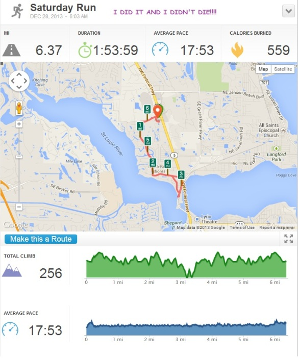 6.37 miles which is a little more than 10 kms!